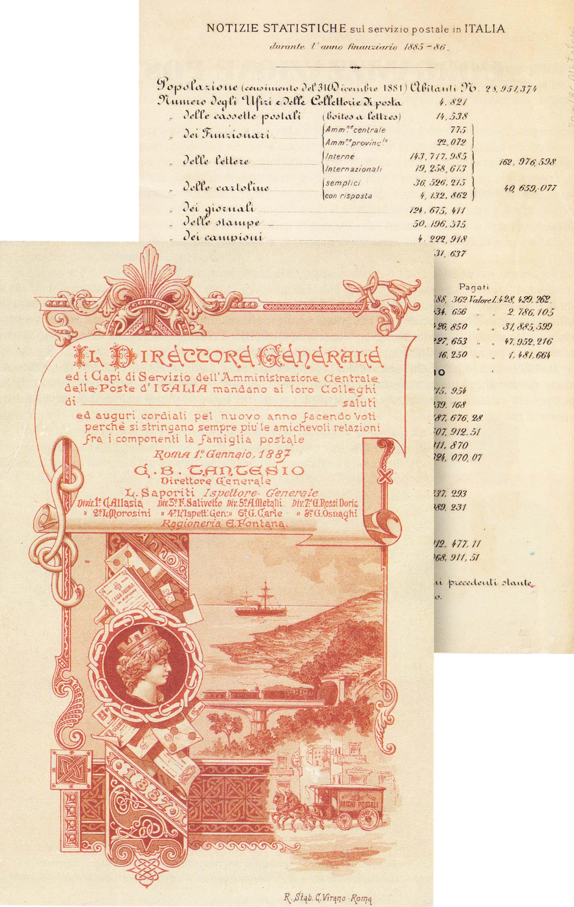 Un cartoncino d auguri del Direttore generale delle Poste risalente al 1886 quando non erano ancora un Ministero Molto interessanti le notizie statistiche